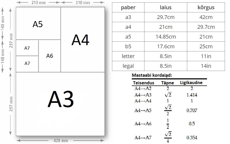 c83374e92ce Kasutatavad ühikud: 1mm, 10mm=1cm, 1in=2.54cm (toll), 72=72pt=1in (punkt),  1em on m-tähe laius kasutatavas kirjas, 1ex on x-tähe kõrgus kasutatavas  kirjas.